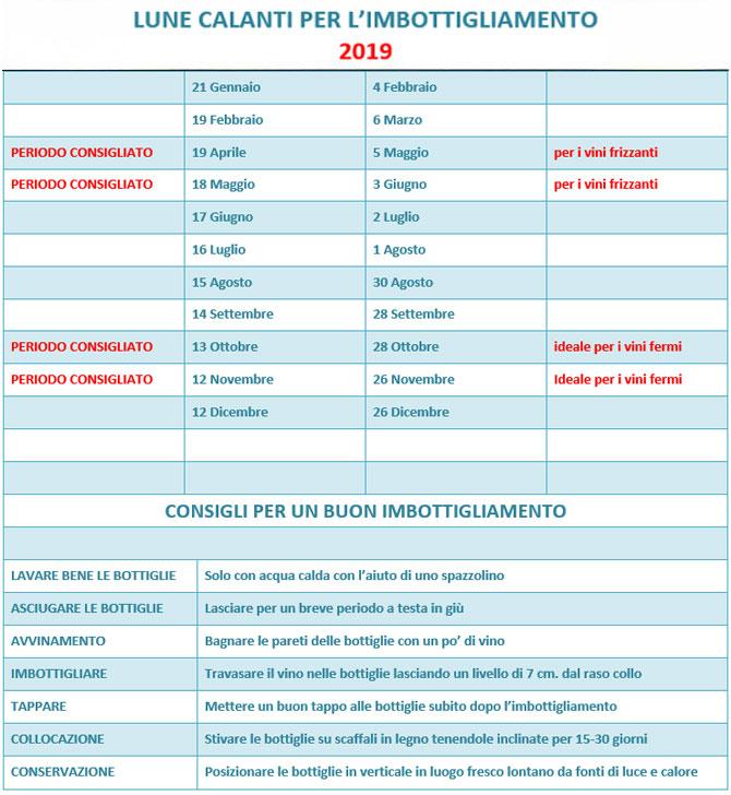 Calendario imbottigliamento vini